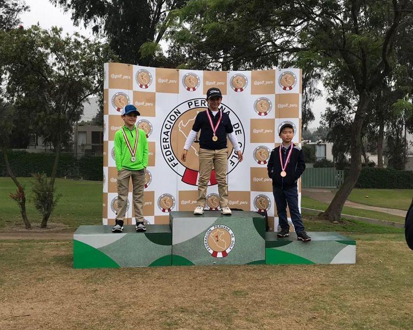 Resultados del Torneo Junior de julio